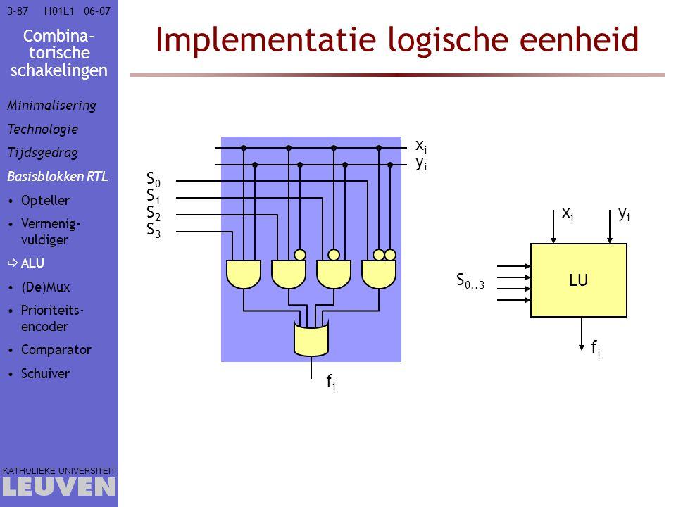 Combina- torische schakelingen KATHOLIEKE UNIVERSITEIT 3-8706–07H01L1 Implementatie logische eenheid S0S0 S1S1 S2S2 S3S3 xixi yiyi fifi LU xixi yiyi f