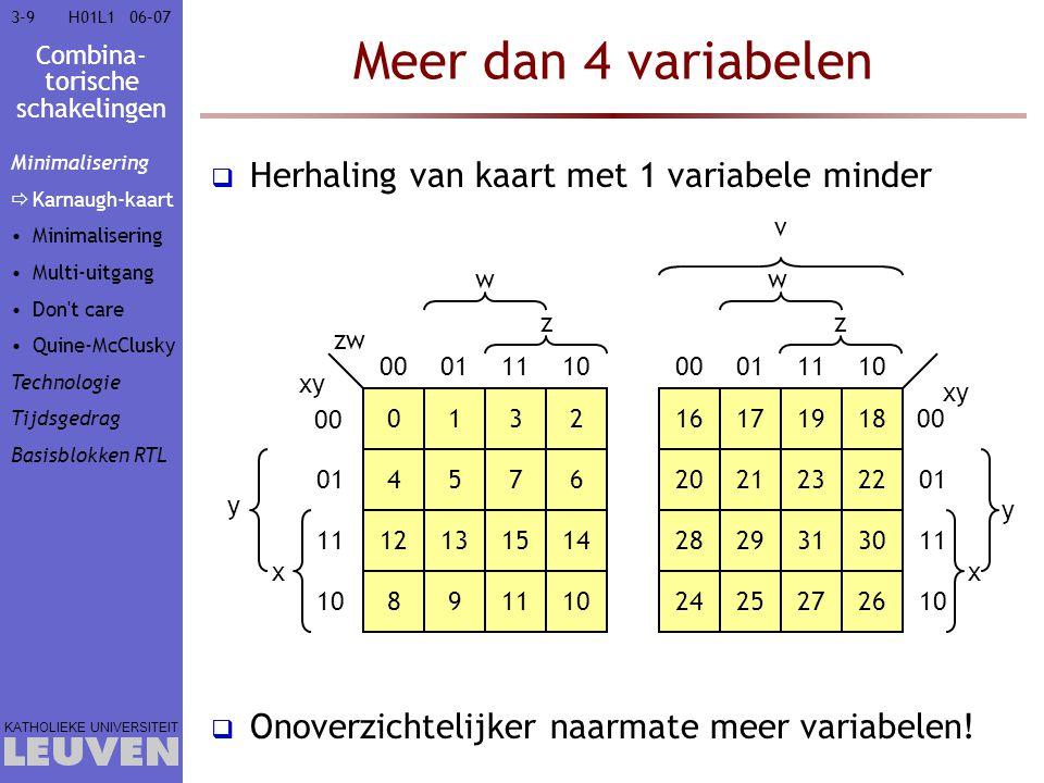 Combina- torische schakelingen KATHOLIEKE UNIVERSITEIT 3-2006–07H01L1 Realisatie als som van 1-mintermen F =  (6,7,10,11,14,15,21,23,25,27,29,31) w x y z Kostprijs= 5×1 + 12×6 + 1×13= 90 Vertraging= 1 + 3,6 + 6,4= 11 v Minimalisering Karnaugh-kaart  Minimalisering  AND-OR  OR-AND Multi-uitgang Don t care Quine-McClusky Technologie Tijdsgedrag Basisblokken RTL