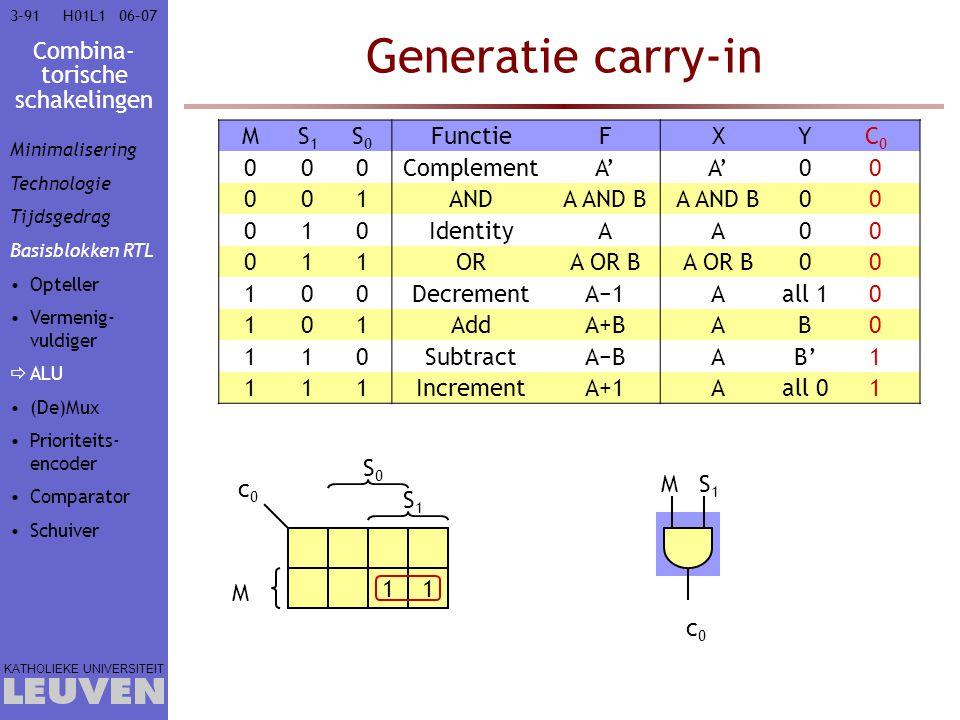 Combina- torische schakelingen KATHOLIEKE UNIVERSITEIT 3-9106–07H01L1 Generatie carry-in 11 M S1S1 S0S0 c0c0 MS1S1 c0c0 MS1S1 S0S0 FunctieFXYC0C0 000C