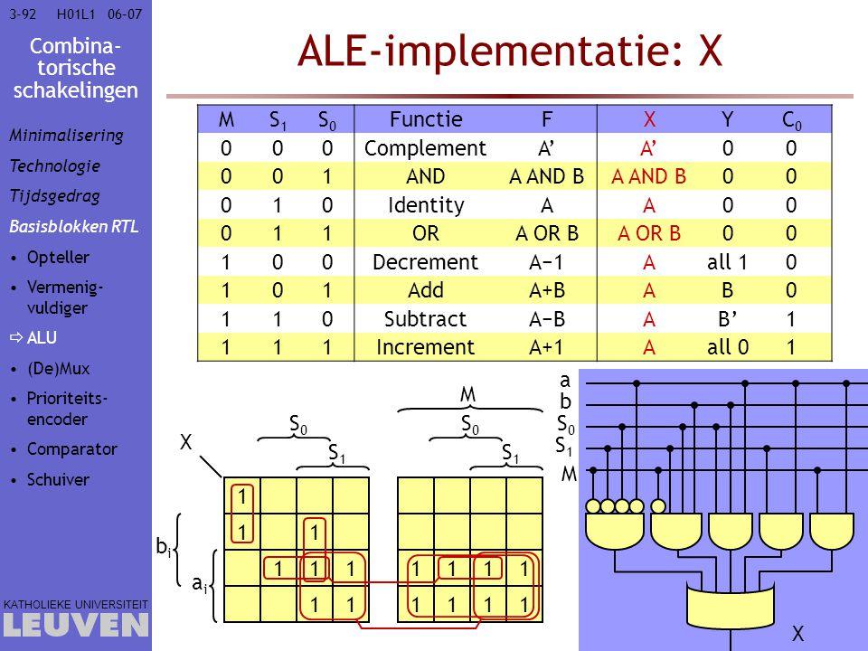 Combina- torische schakelingen KATHOLIEKE UNIVERSITEIT 3-9206–07H01L1 ALE-implementatie: X 1 11 M S1S1 S0S0 X 111 11 aiai bibi 1111 1111 S1S1 S0S0 b a