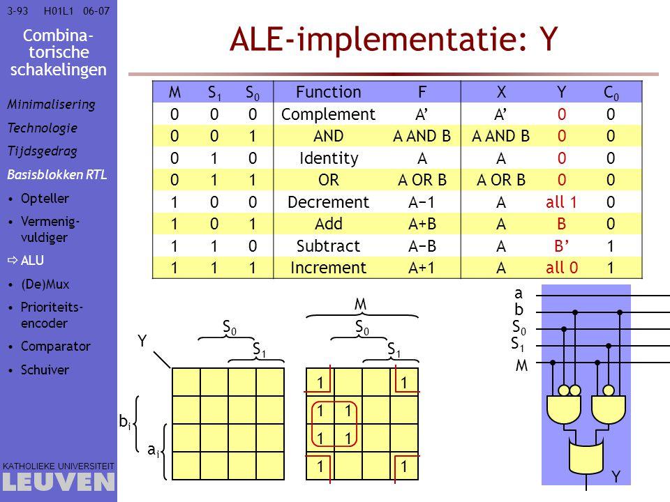 Combina- torische schakelingen KATHOLIEKE UNIVERSITEIT 3-9306–07H01L1 ALE-implementatie: Y bibi M S1S1 S0S0 Y aiai 11 11 S1S1 S0S0 11 11 b a S0S0 S1S1