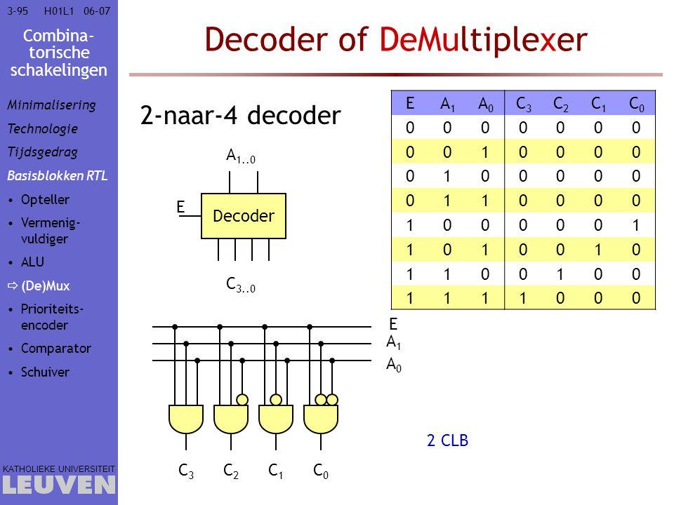 Combina- torische schakelingen KATHOLIEKE UNIVERSITEIT 3-9506–07H01L1 Decoder of DeMultiplexer 2-naar-4 decoder E A1A1 A0A0 C3C3 C2C2 C1C1 C0C0 Decode
