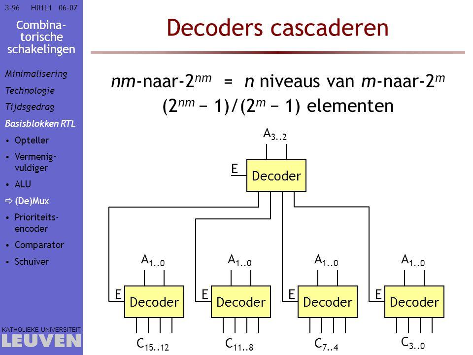 Combina- torische schakelingen KATHOLIEKE UNIVERSITEIT 3-9606–07H01L1 Decoders cascaderen nm-naar-2 nm = n niveaus van m-naar-2 m (2 nm − 1)/(2 m − 1)
