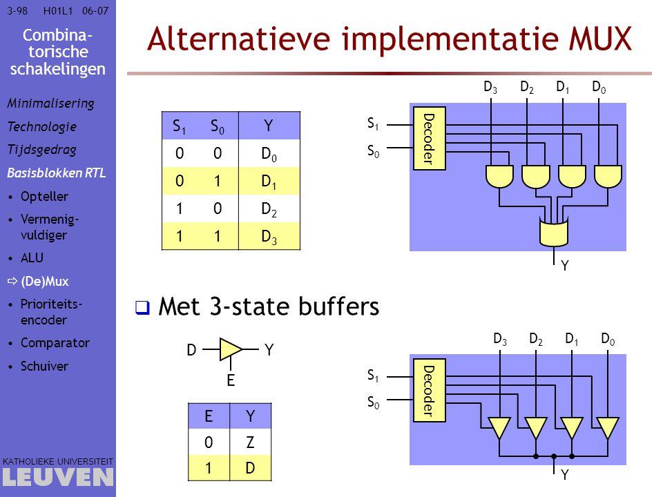 Combina- torische schakelingen KATHOLIEKE UNIVERSITEIT 3-9806–07H01L1 Alternatieve implementatie MUX  Met 3-state buffers S1S1 S0S0 Y 00D0D0 01D1D1 1
