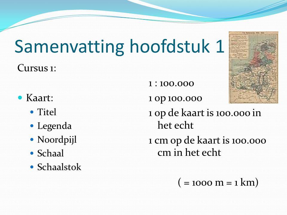 Samenvatting hoofdstuk 1 Cursus 1: Kaart: Titel Legenda Noordpijl Schaal Schaalstok 1 : 100.000 1 op 100.000 1 op de kaart is 100.000 in het echt 1 cm