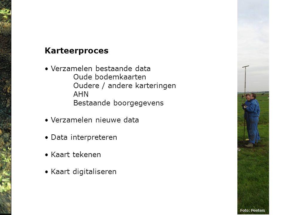 Karteerproces Verzamelen bestaande data Oude bodemkaarten Oudere / andere karteringen AHN Bestaande boorgegevens Verzamelen nieuwe data Data interpret