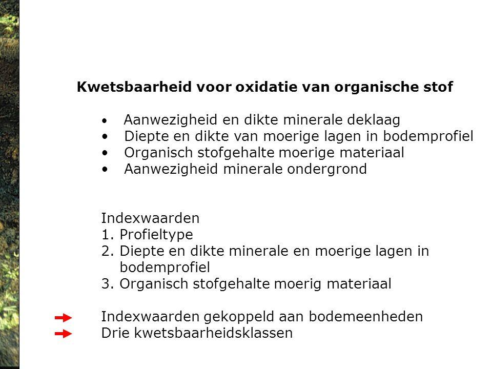 Kwetsbaarheid voor oxidatie van organische stof Aanwezigheid en dikte minerale deklaag Diepte en dikte van moerige lagen in bodemprofiel Organisch sto