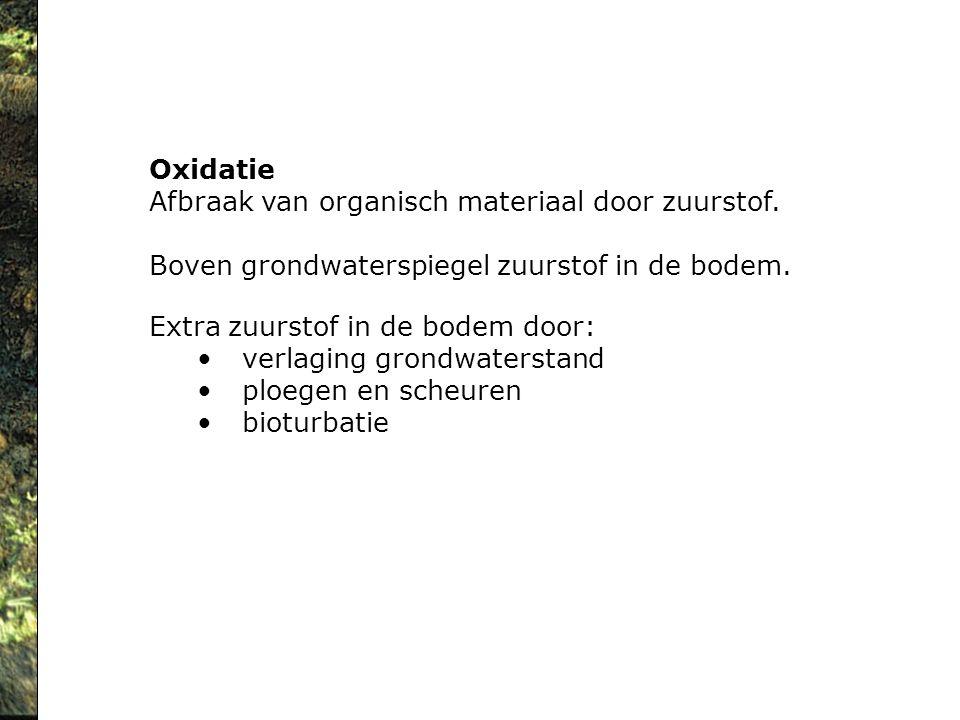 Oxidatie Afbraak van organisch materiaal door zuurstof. Boven grondwaterspiegel zuurstof in de bodem. Extra zuurstof in de bodem door: verlaging grond