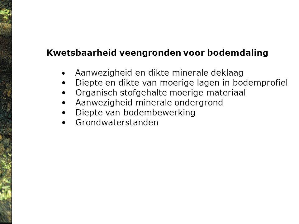 Gemaakte kaarten Bodemkaart Veengebieden provincie Utrecht, schaal 1:25.000 Kwetsbaarheid voor oxidatie van organische stof, schaal 1:50.000 Kwetsbaarheid voor oxidatie van organische stof bij bodembewerking, schaal 1:50.000 Grondwatertrappenkaart Veengebieden provincie Utrecht, schaal 1:25.000