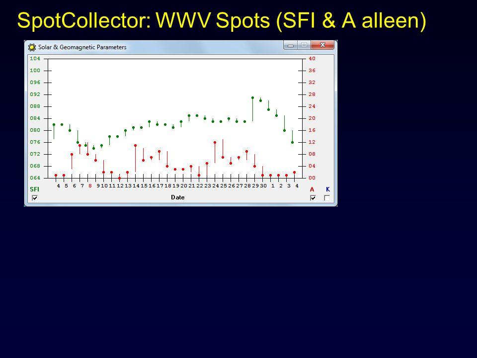 SpotCollector: WWV Spots (SFI & A alleen)