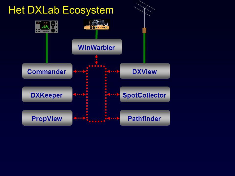 Het DXLab Ecosystem 3.7 92 CommanderDXView WinWarbler DXKeeperSpotCollector PropViewPathfinder