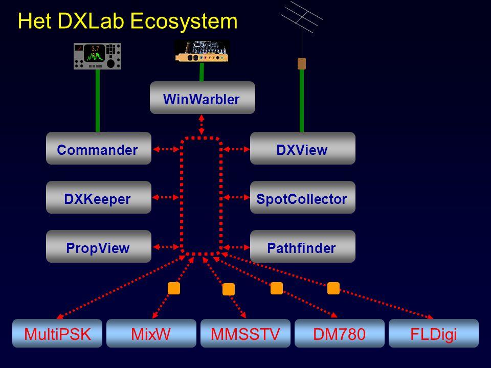 Het DXLab Ecosystem 3.7 92 CommanderDXView WinWarbler DXKeeperSpotCollector PropViewPathfinder MixWMultiPSKMMSSTVDM780FLDigi