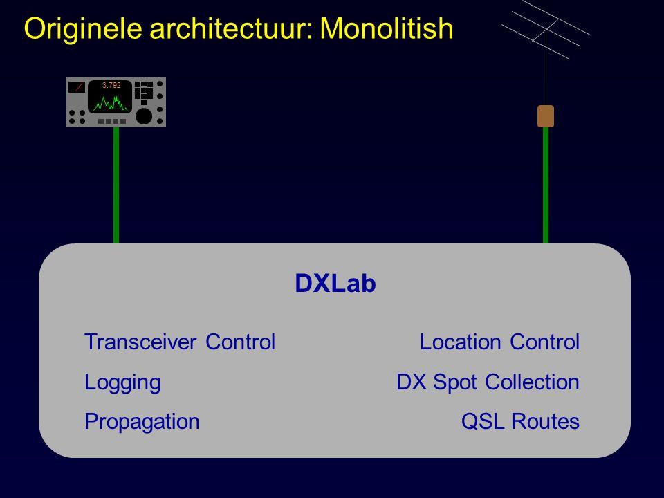 Re-architectuur (2000): Modulair 3.792 Transceiver ControlLocation ControlLoggingDX Spot CollectionPropagationQSL RoutesPSK & RTTY