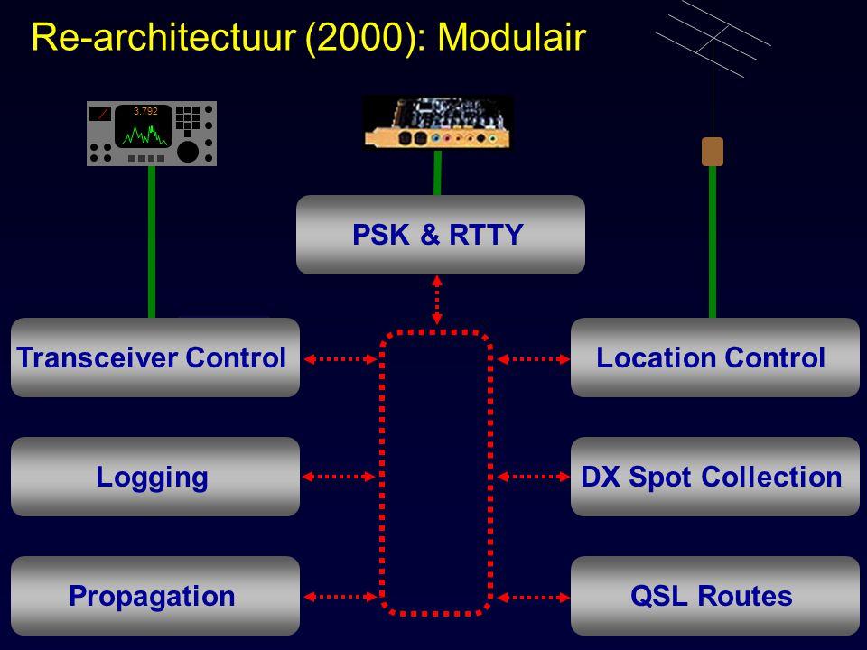 WinWarbler RTTY ondersteuning Geluidskaart RTTY  gebruikt JE3HHT's MMTTY engine (*8) Externe modem: diversiteit decoderen  KAM  PK232  PK900  MFJ  SCS