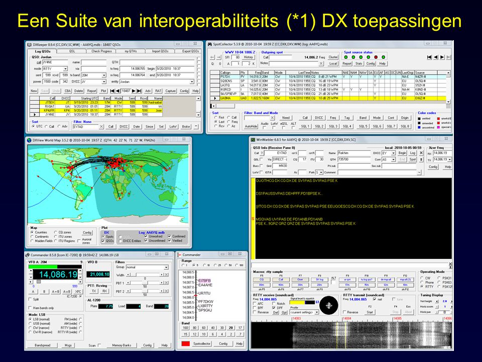 DXView: ITU Zone Overlay Beam richting Zonne-terminator (*7) Aurora zone grenzen Punt & klik Antenne rotatie Propagatie voorspelling