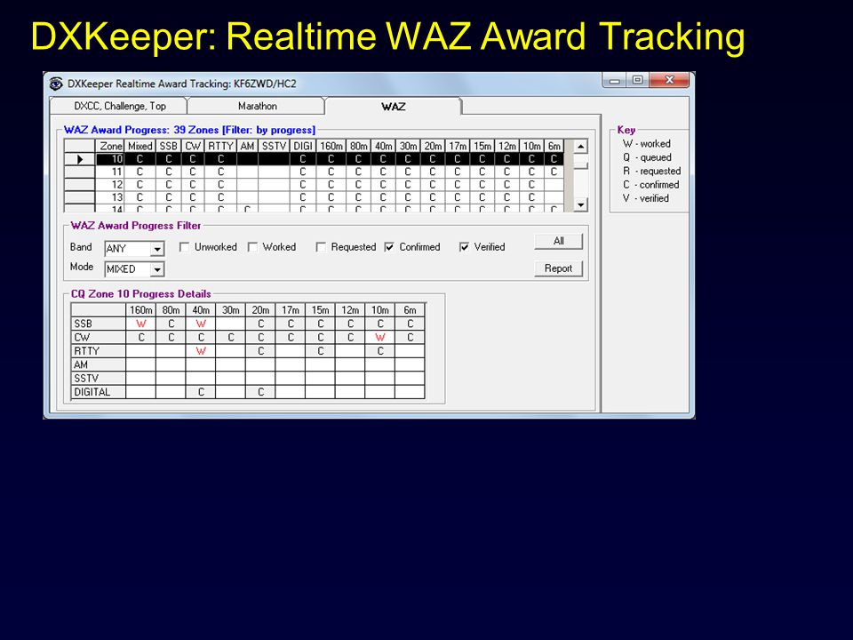 DXKeeper: Realtime WAZ Award Tracking