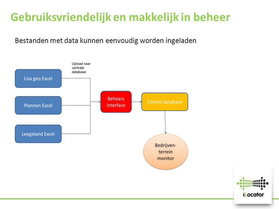 Gebruiksvriendelijk en makkelijk in beheer Bestanden met data kunnen eenvoudig worden ingeladen