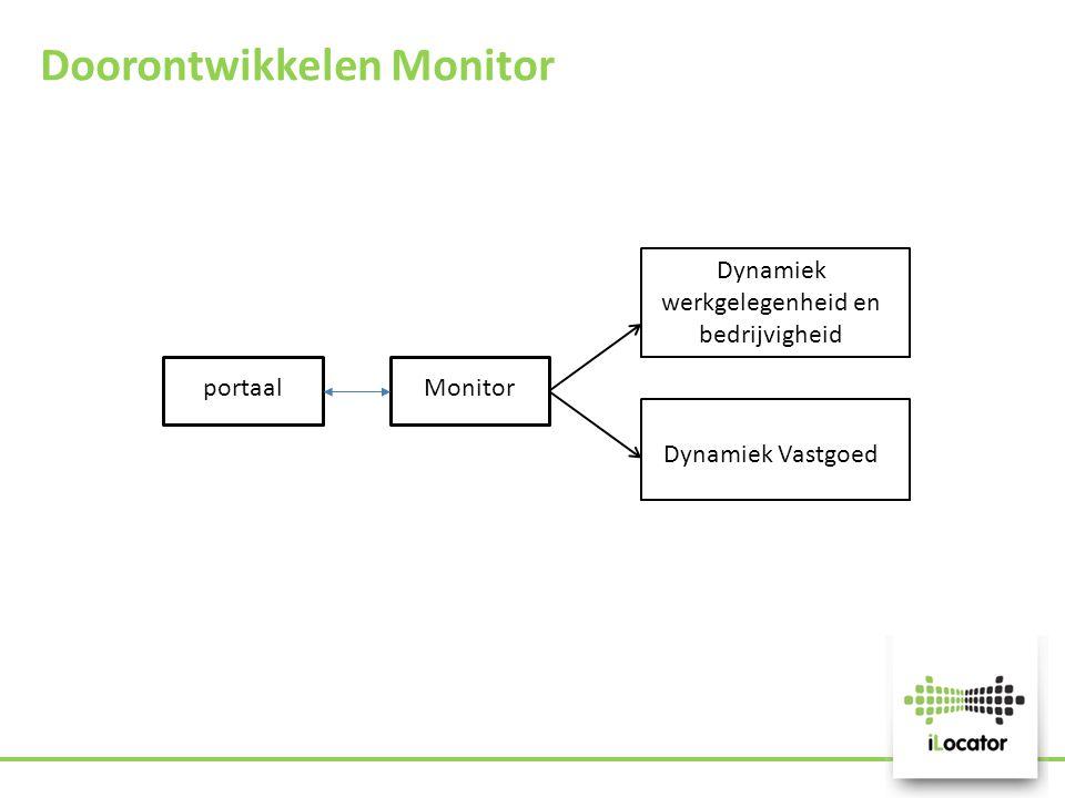 portaalMonitor Dynamiek werkgelegenheid en bedrijvigheid Dynamiek Vastgoed Doorontwikkelen Monitor