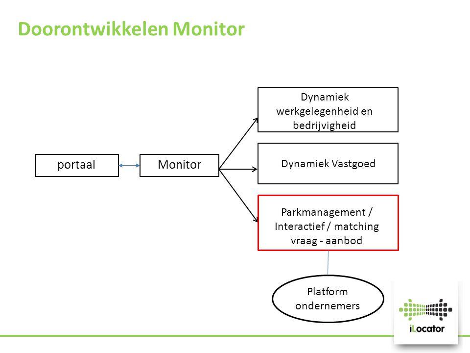 portaalMonitor Dynamiek werkgelegenheid en bedrijvigheid Dynamiek Vastgoed Parkmanagement / Interactief / matching vraag - aanbod Doorontwikkelen Moni