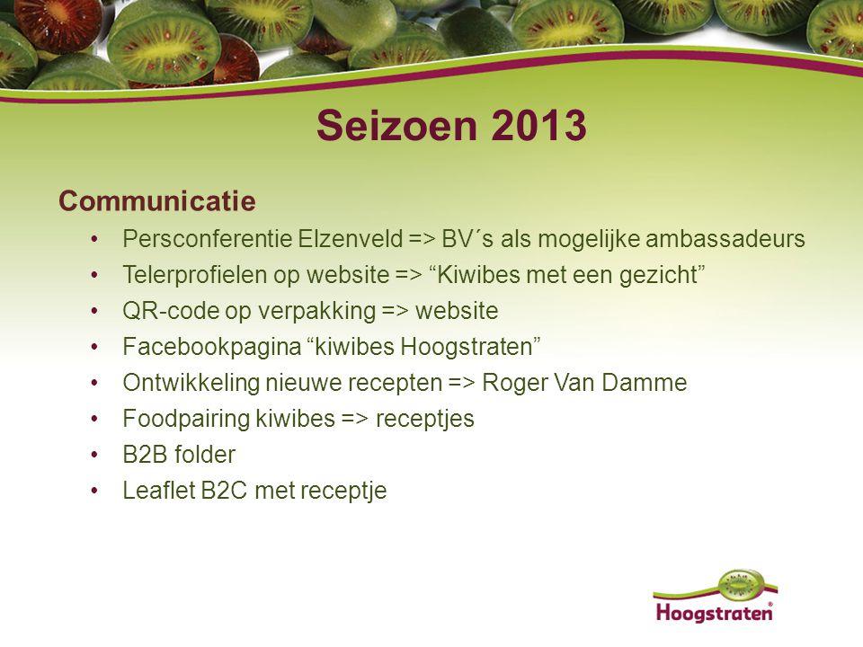"""Communicatie Persconferentie Elzenveld => BV´s als mogelijke ambassadeurs Telerprofielen op website => """"Kiwibes met een gezicht"""" QR-code op verpakking"""