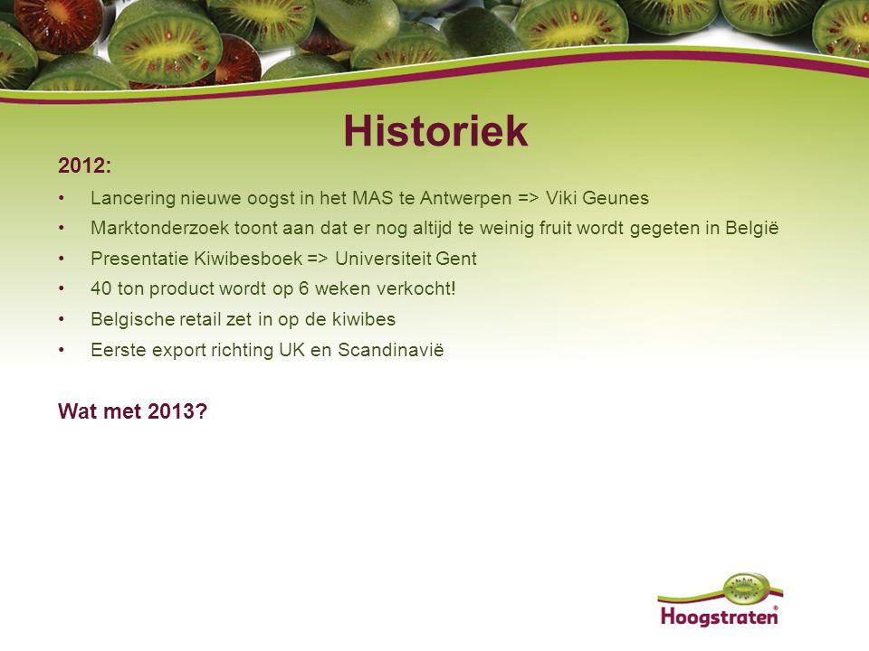 Historiek 2012: Lancering nieuwe oogst in het MAS te Antwerpen => Viki Geunes Marktonderzoek toont aan dat er nog altijd te weinig fruit wordt gegeten