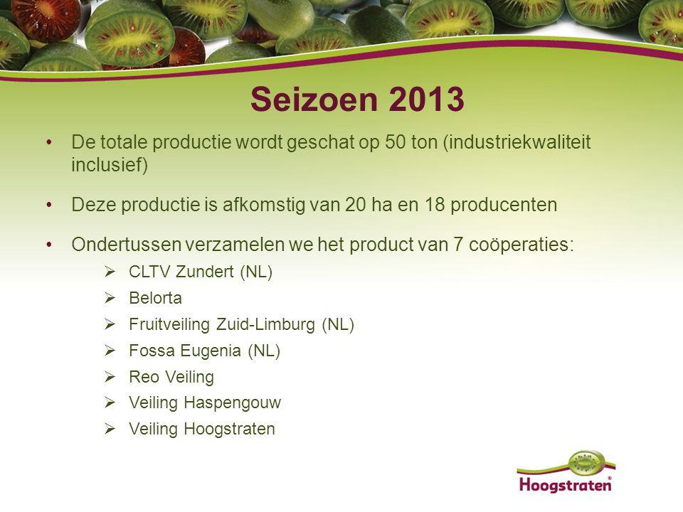 Seizoen 2013 De totale productie wordt geschat op 50 ton (industriekwaliteit inclusief) Deze productie is afkomstig van 20 ha en 18 producenten Ondert