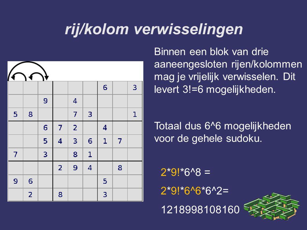 rij/kolom verwisselingen Binnen een blok van drie aaneengesloten rijen/kolommen mag je vrijelijk verwisselen. Dit levert 3!=6 mogelijkheden. Totaal du