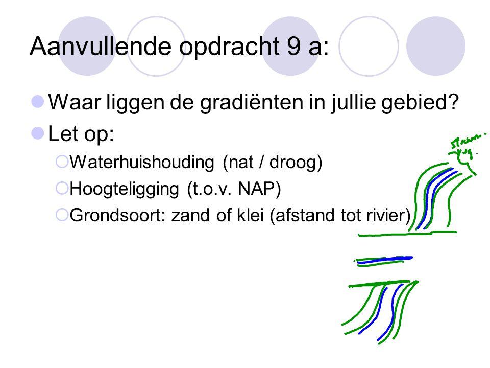 Aanvullende opdracht 9 a: Waar liggen de gradiënten in jullie gebied? Let op:  Waterhuishouding (nat / droog)  Hoogteligging (t.o.v. NAP)  Grondsoo