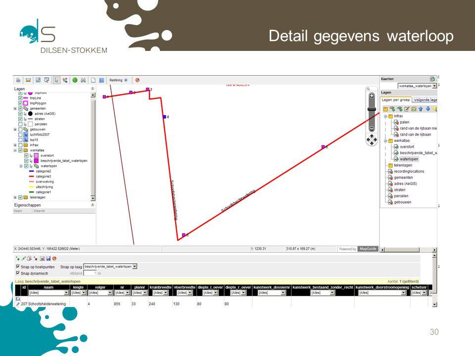 30 Detail gegevens waterloop