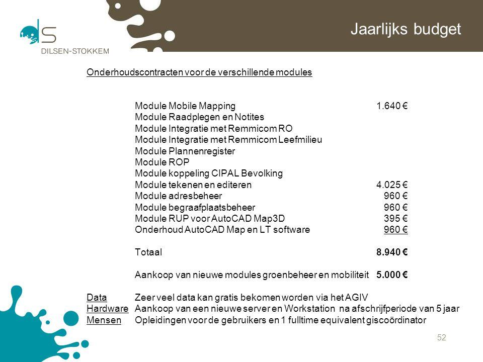 52 Jaarlijks budget Onderhoudscontracten voor de verschillende modules Module Mobile Mapping1.640 € Module Raadplegen en Notites Module Integratie met