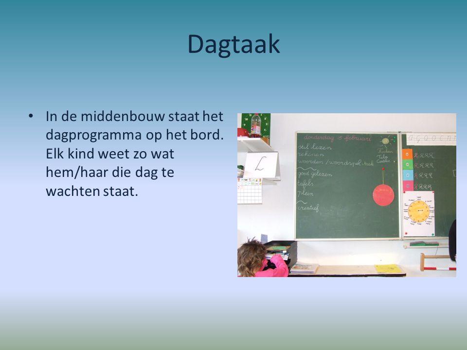 Dagtaak In de middenbouw staat het dagprogramma op het bord. Elk kind weet zo wat hem/haar die dag te wachten staat.