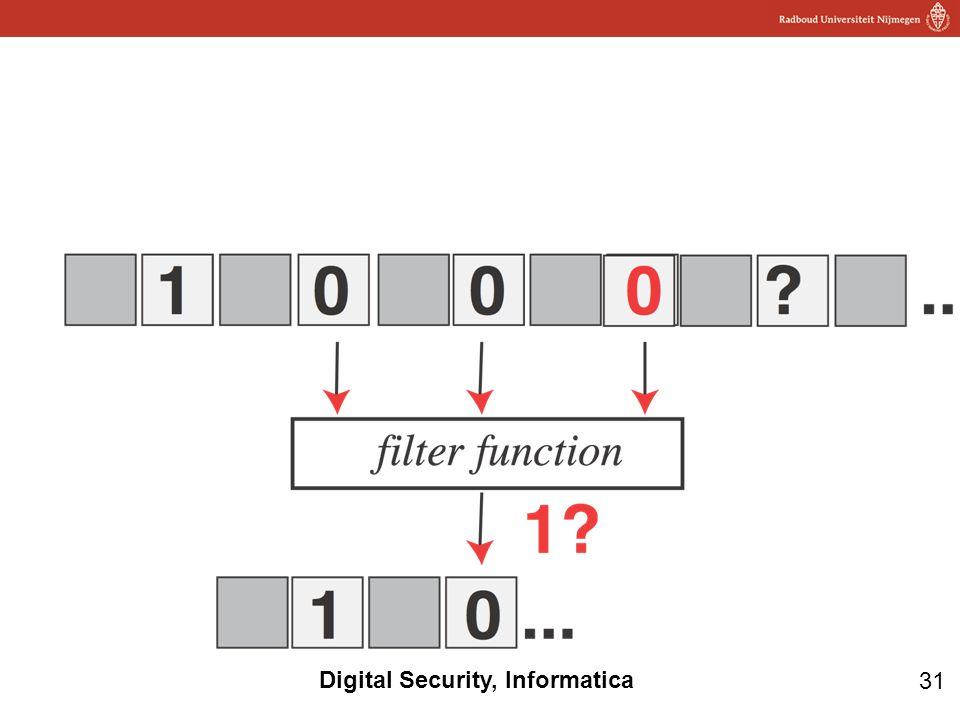 31 Digital Security, Informatica