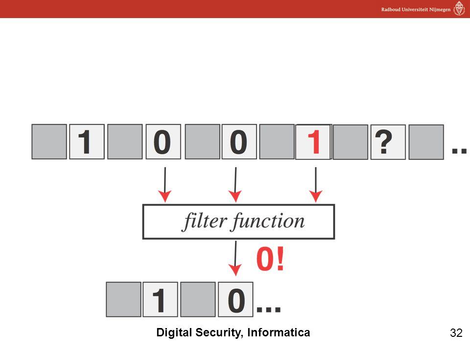 32 Digital Security, Informatica