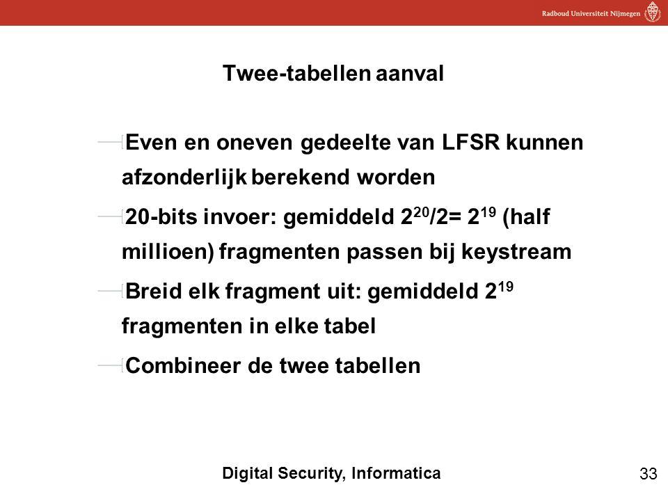 33 Digital Security, Informatica Twee-tabellen aanval Even en oneven gedeelte van LFSR kunnen afzonderlijk berekend worden 20-bits invoer: gemiddeld 2 20 /2= 2 19 (half millioen) fragmenten passen bij keystream Breid elk fragment uit: gemiddeld 2 19 fragmenten in elke tabel Combineer de twee tabellen