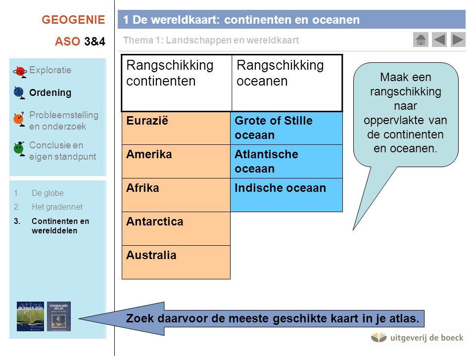 GEOGENIE ASO 3&4 Maak een rangschikking naar oppervlakte van de continenten en oceanen. 1 De wereldkaart: continenten en oceanen Thema 1: Landschappen