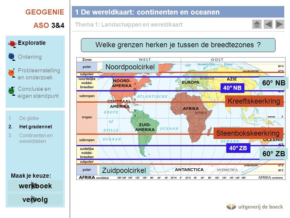 GEOGENIE ASO 3&4 Welke grenzen herken je tussen de breedtezones ? Kreeftskeerkring Steenbokskeerkring Zuidpoolcirkel Noordpoolcirkel 40° NB 40° ZB 60°