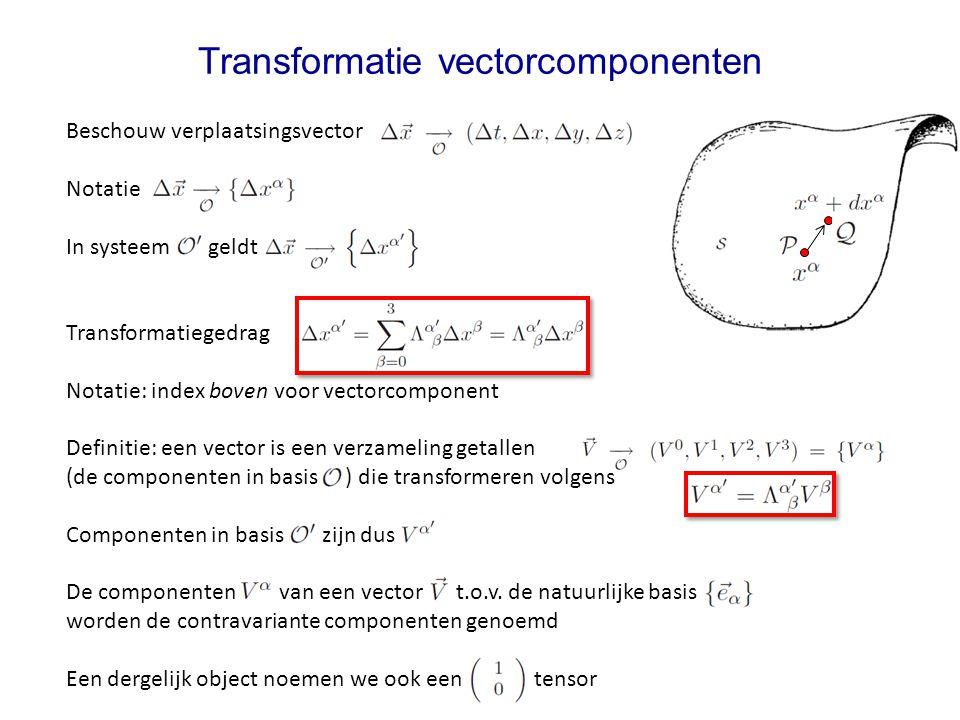 Beschouw verplaatsingsvector Notatie In systeem geldt Transformatiegedrag Notatie: index boven voor vectorcomponent Definitie: een vector is een verza