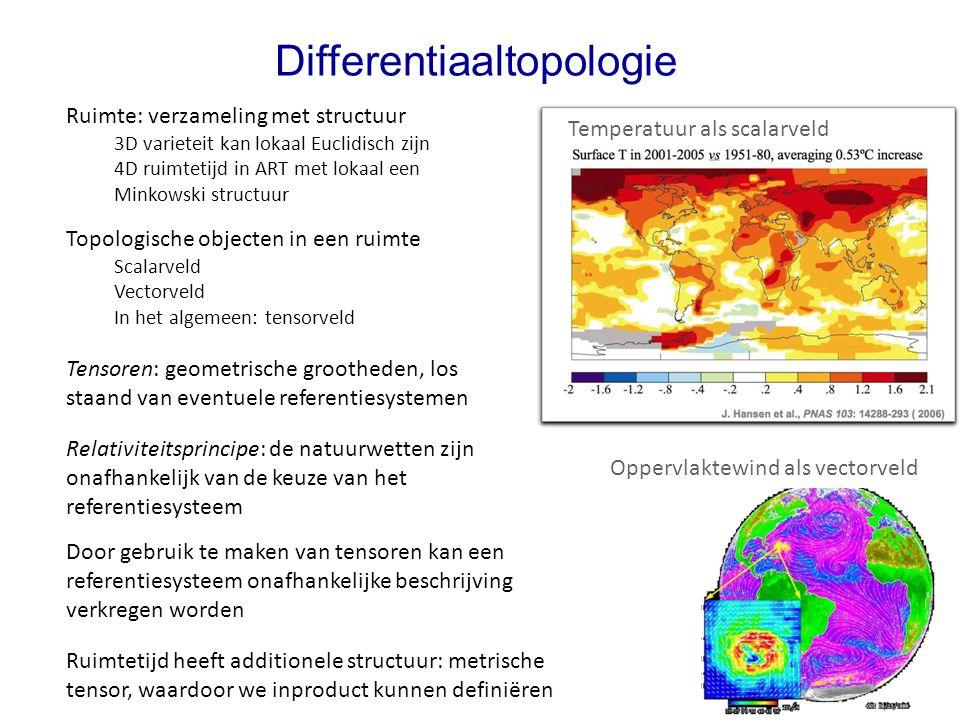 Differentiaaltopologie Topologische objecten in een ruimte Scalarveld Vectorveld In het algemeen: tensorveld Tensoren: geometrische grootheden, los st