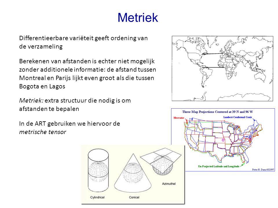 Metriek Differentieerbare variëteit geeft ordening van de verzameling Metriek: extra structuur die nodig is om afstanden te bepalen Berekenen van afst