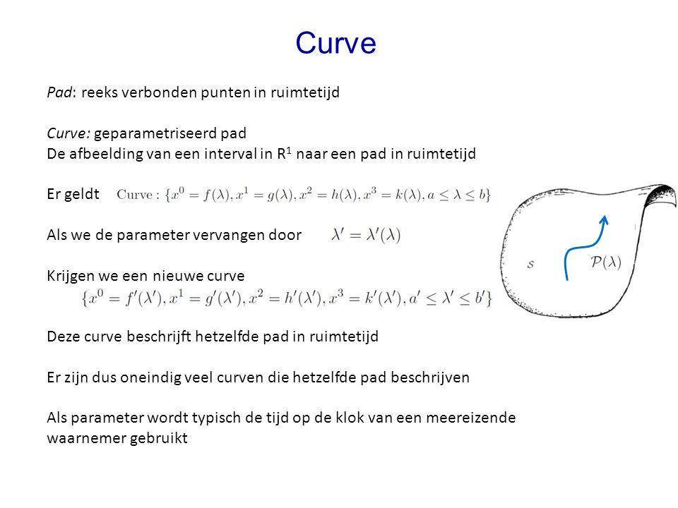 Curve Pad: reeks verbonden punten in ruimtetijd Curve: geparametriseerd pad De afbeelding van een interval in R 1 naar een pad in ruimtetijd Er geldt