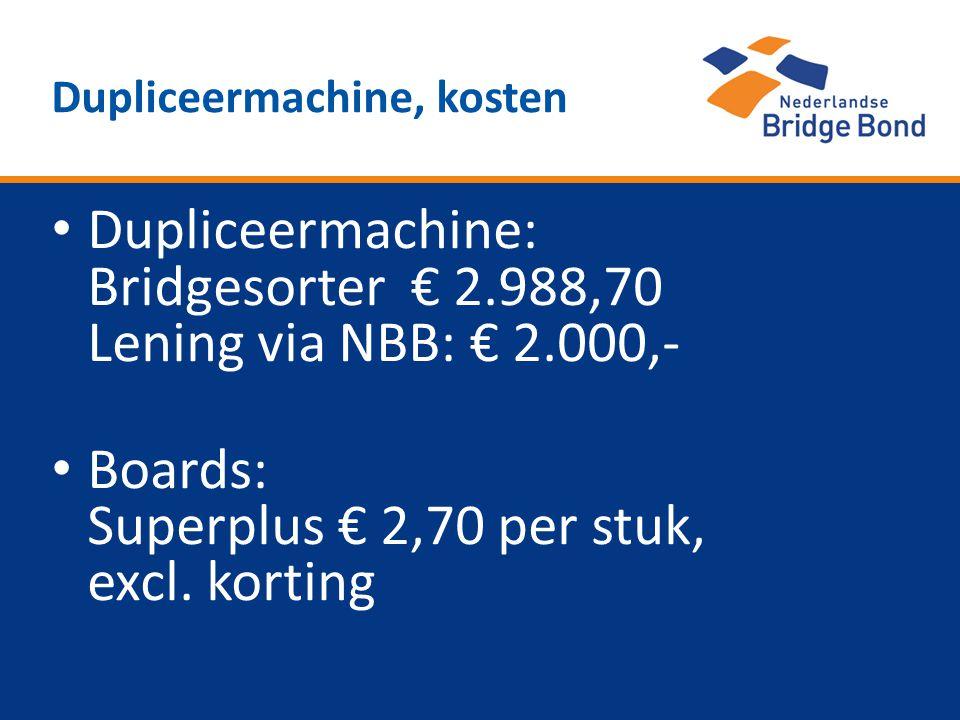 Dupliceermachine: Bridgesorter € 2.988,70 Lening via NBB: € 2.000,- Boards: Superplus € 2,70 per stuk, excl. korting Dupliceermachine, kosten