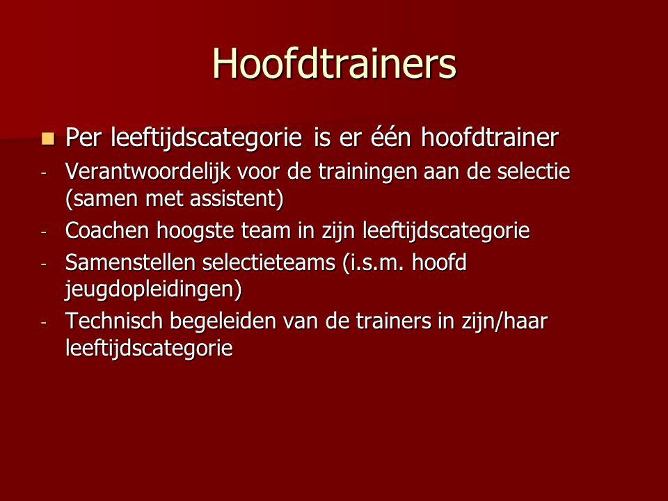 Hoofdtrainers Per leeftijdscategorie is er één hoofdtrainer Per leeftijdscategorie is er één hoofdtrainer - Verantwoordelijk voor de trainingen aan de