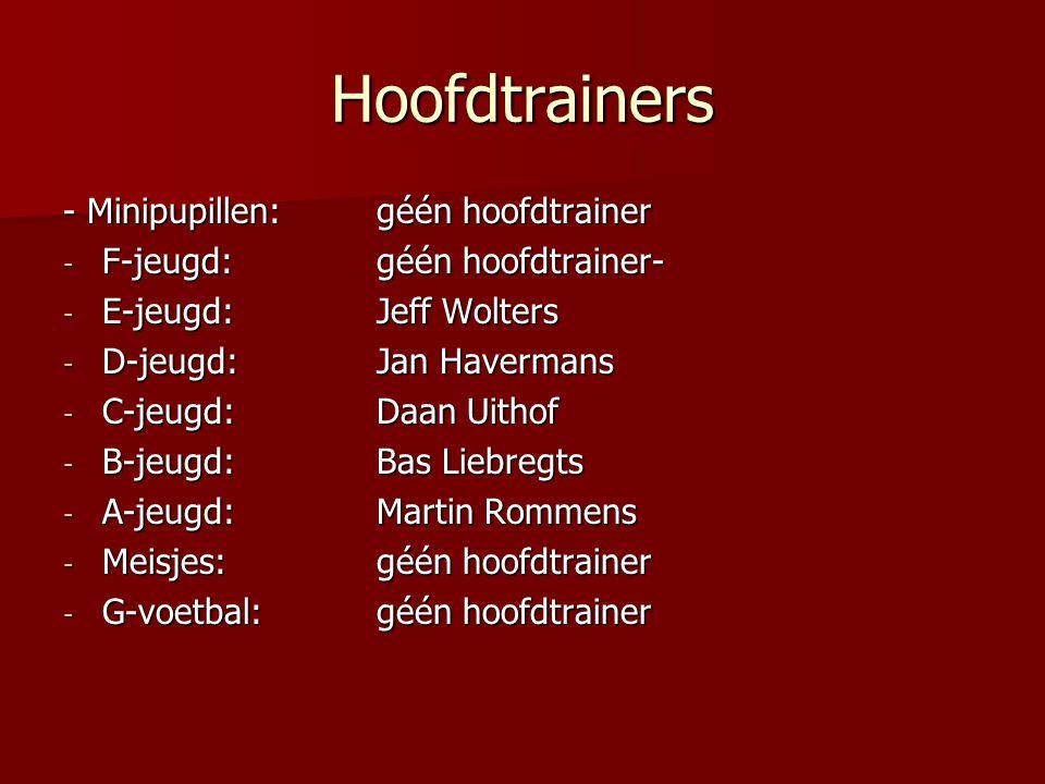 Hoofdtrainers - Minipupillen:géén hoofdtrainer - F-jeugd:géén hoofdtrainer- - E-jeugd:Jeff Wolters - D-jeugd:Jan Havermans - C-jeugd:Daan Uithof - B-j