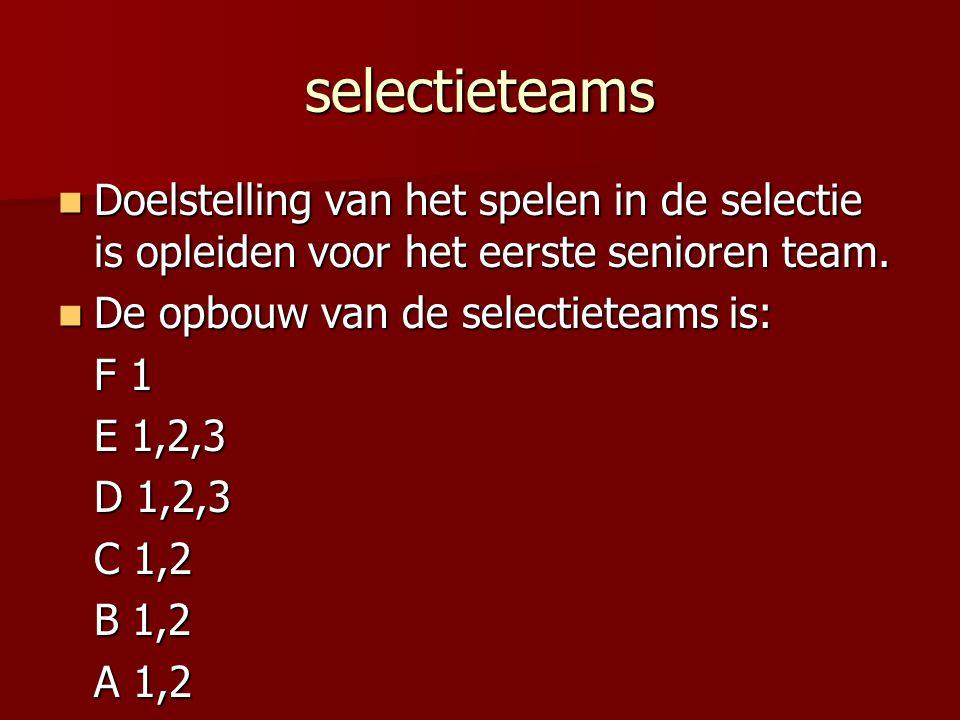 selectieteams Doelstelling van het spelen in de selectie is opleiden voor het eerste senioren team. Doelstelling van het spelen in de selectie is ople