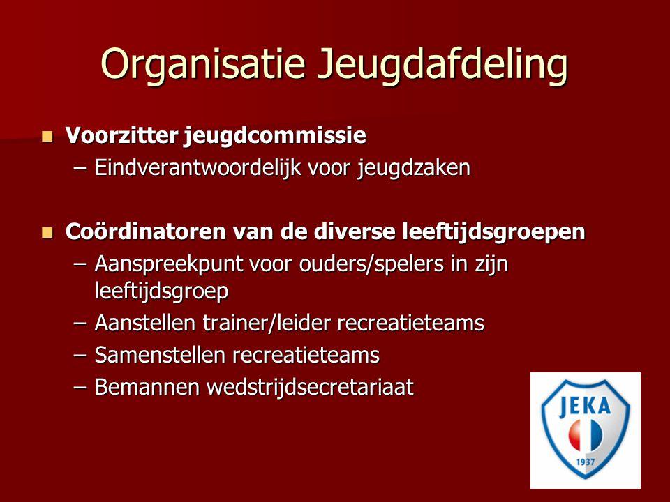 Algemene wedstrijdzaken jeugd Spelerspassen: Spelerspassen: Vanaf de D jeugd wordt gewerkt met spelerspassen deze liggen bij het wedstrijdsecretariaat.