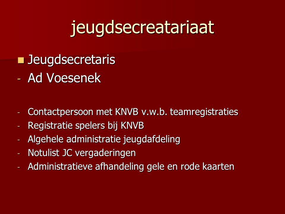 jeugdsecreatariaat Jeugdsecretaris Jeugdsecretaris - Ad Voesenek - Contactpersoon met KNVB v.w.b. teamregistraties - Registratie spelers bij KNVB - Al