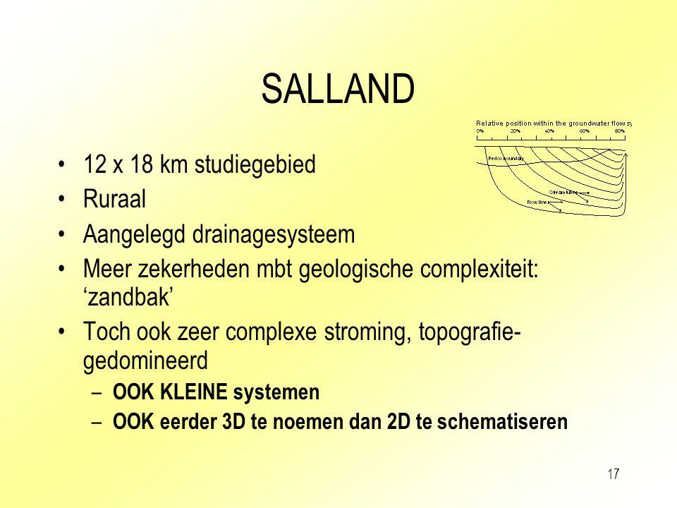 17 SALLAND 12 x 18 km studiegebied Ruraal Aangelegd drainagesysteem Meer zekerheden mbt geologische complexiteit: 'zandbak' Toch ook zeer complexe str