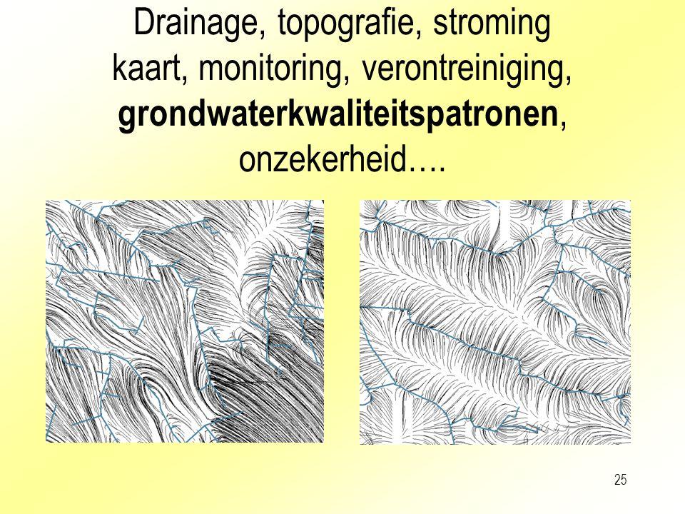 25 Drainage, topografie, stroming kaart, monitoring, verontreiniging, grondwaterkwaliteitspatronen, onzekerheid….