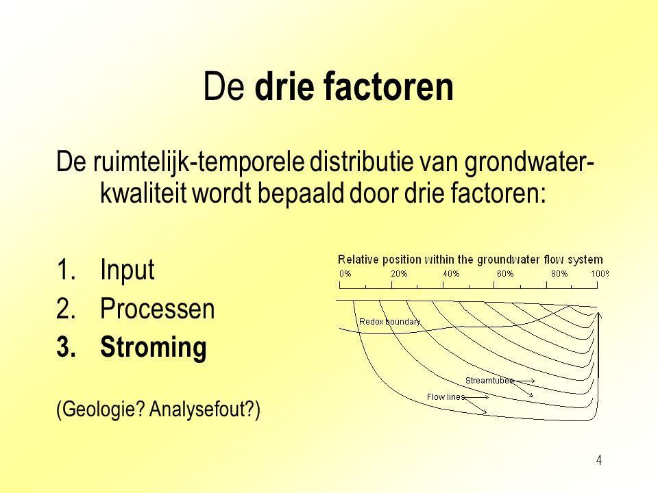4 De drie factoren De ruimtelijk-temporele distributie van grondwater- kwaliteit wordt bepaald door drie factoren: 1.Input 2.Processen 3.Stroming (Geo
