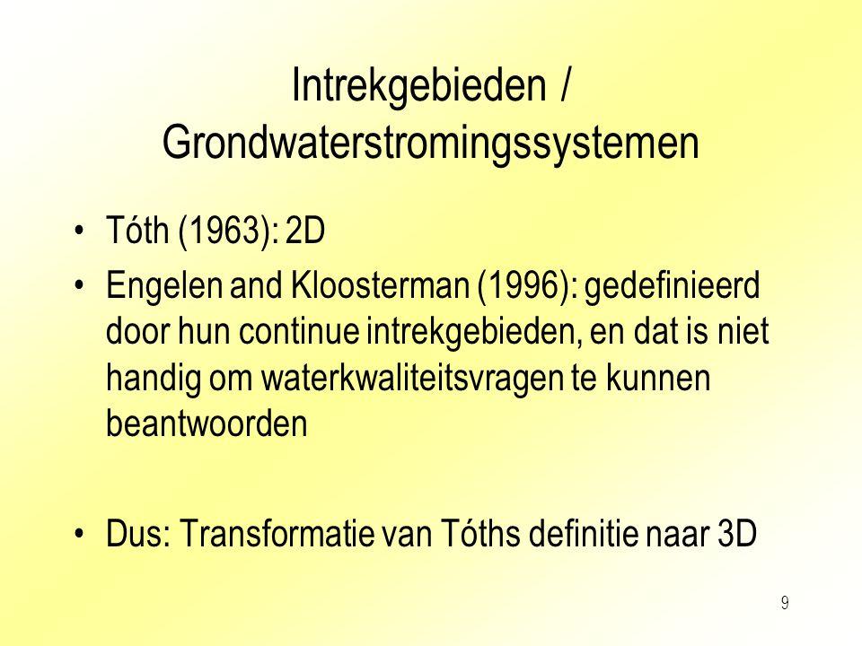 9 Intrekgebieden / Grondwaterstromingssystemen Tóth (1963): 2D Engelen and Kloosterman (1996): gedefinieerd door hun continue intrekgebieden, en dat i